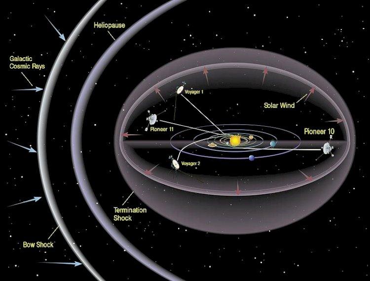 Trabalho Pronto As Fronteiras do Sistema Solar