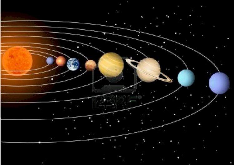 Trabalho Pronto Sobre Sistema Solar - Planetas